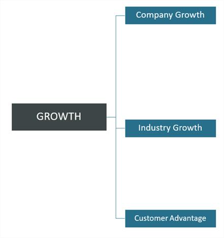 growthunlock-1